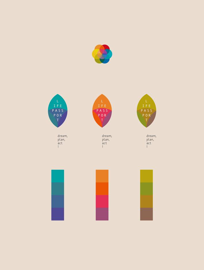 lifepassport logotype colour